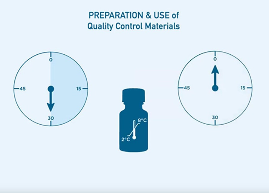 Guide to Preparation and Use of Quality Controls
